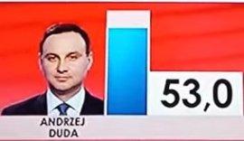 Duda1